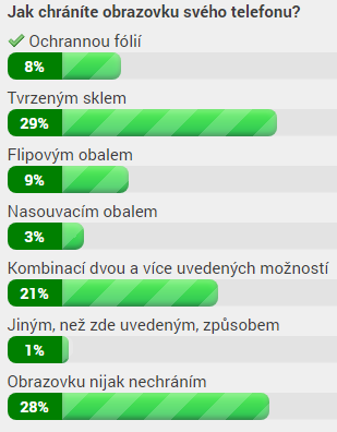 Výsledky ankety (25. 4. 2018 v 10:30)