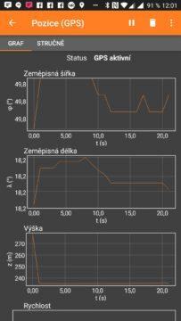 Senzory chytrých telefonů v akci