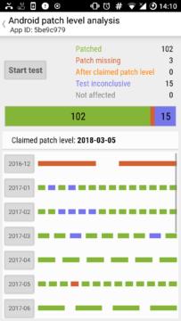 android bezpečnostni aktualizace snoopsnitch