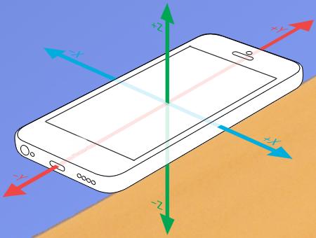 kalibrace kompasu telefon android osa