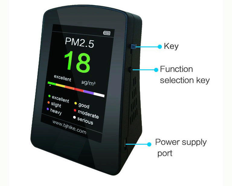 PM 2.5-eshopy v cine