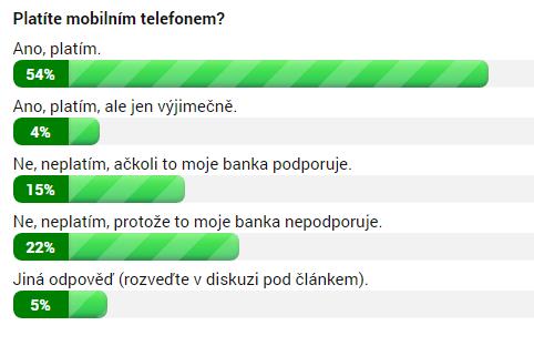 Výsledky ankety k 9. 5. 2018 10:30