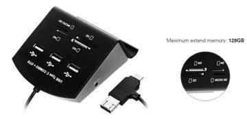 USB hub-tipy z ciny