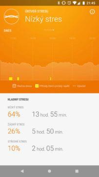 GoBe2 hladina stresu