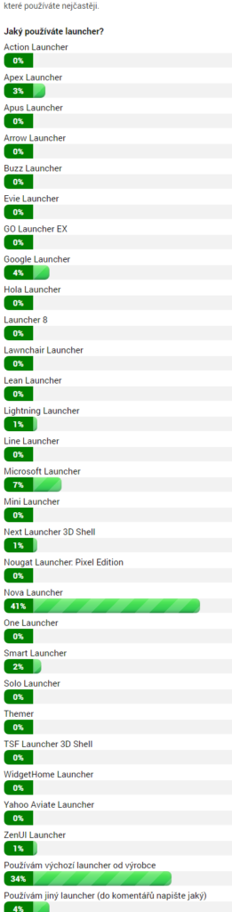 Jaký používáte launcher?