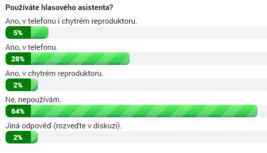 Výsledky ankety k 27. 6. 2018