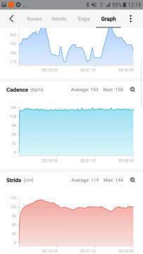 aplikace amazfit watch grafy
