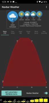 aplikace navbar weather android grafy