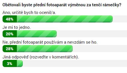 Výsledky ankety k 18. 7. 14:30