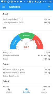 Sekce Statistika WeightFit