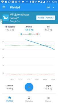 Sledování vývoje WeightFit