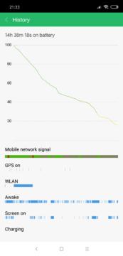 Xiaomi Mi 8 vydrz baterie