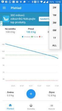 Změna sledovaného období WeightFit