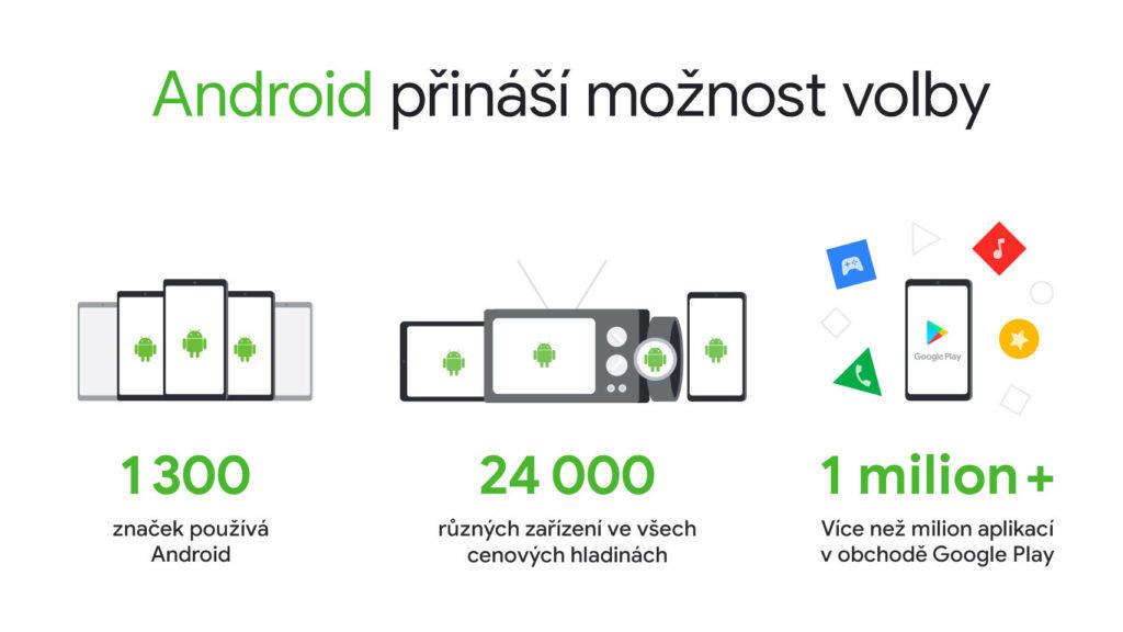android rozhodnuti EK google