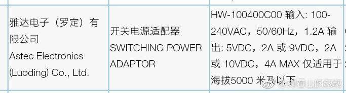 huawei supercharge rychle nabijeni