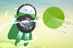 podil system android oreo vyrazne posilil cervenec 2018