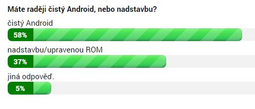 Máte raději čistý Android, nebo nadstavbu?