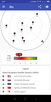 Přehled viditelných satelitů s legendou GPSTest
