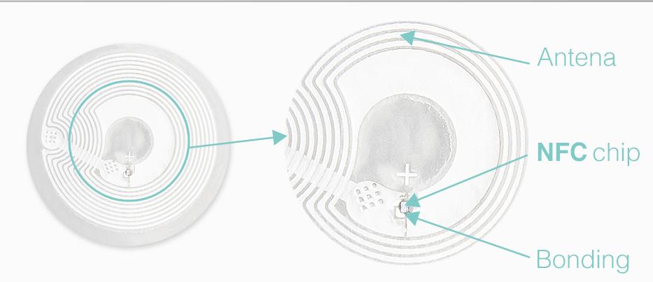 Struktura NFC štítku