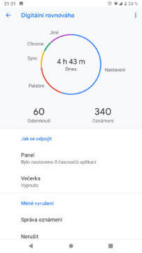 Android 9 Pie digitalni rovnovaha