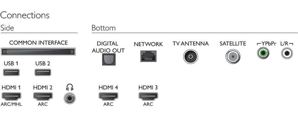 konektory tv philips oled 873