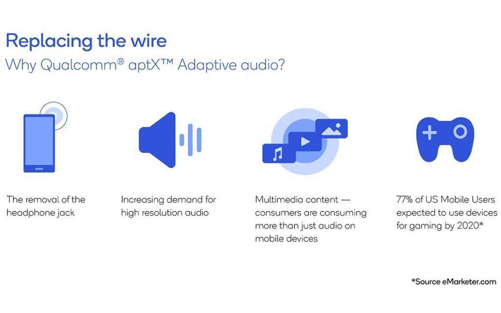 qualcomm aptx adaptive kodek