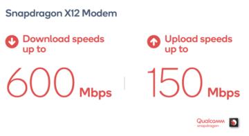 snapdragon 670 modem x12