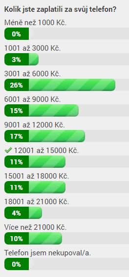 Výsledky ankety k 26. září 13:30