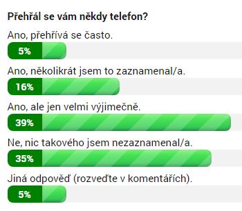 Výsledky ankety k 19. září 14:00