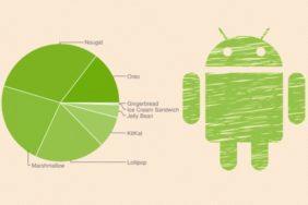 Graf s podílem verzí Androidu