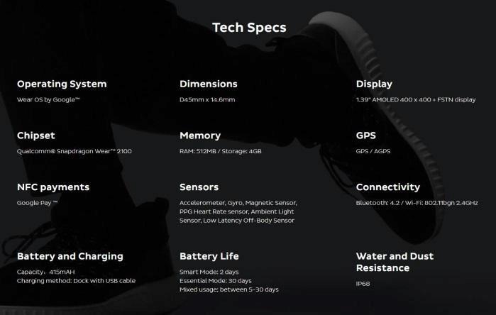 ticwatch pro chytre hodinky specifikace