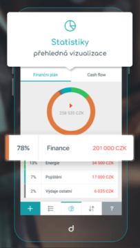Debito aplikace