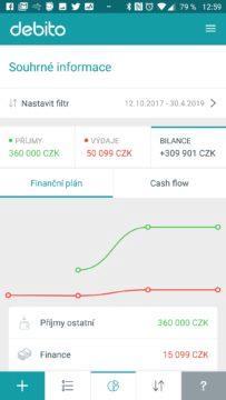 Domácí cashflow Debito
