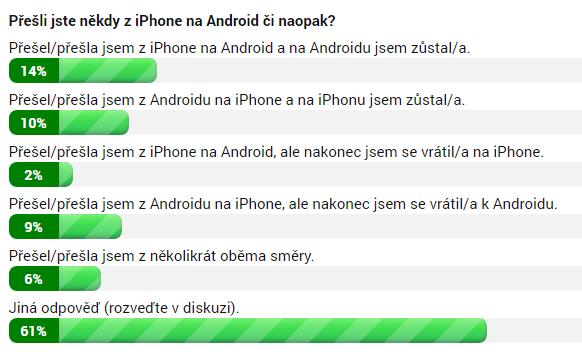Přešli jste někdy z iPhone na Android či naopak?