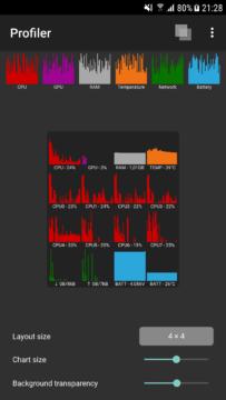 Profiler - české aplikace