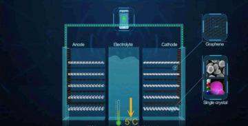 baterie schema