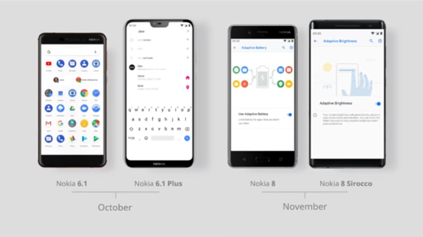 nokia telefony aktualizae android pie