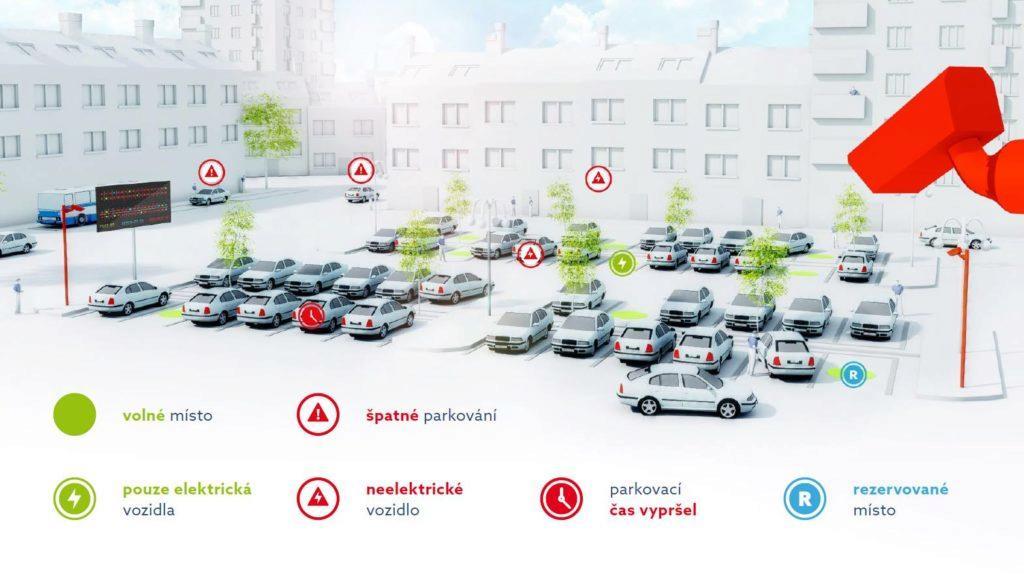 parking detection chytre parkovani