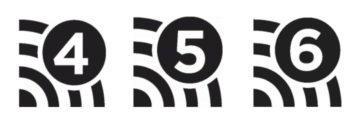 wifi 4 wi-fi 5 wifi 6
