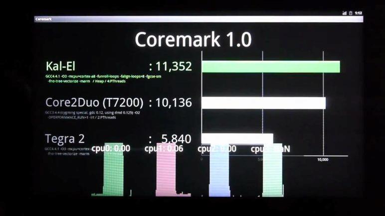Coremark performance on Kal-El