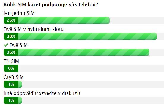 Kolik SIM podporuje váš telefon?