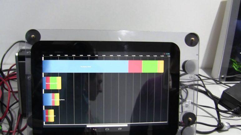 MWC2013: Tegra 4 benchmark - Quadrant