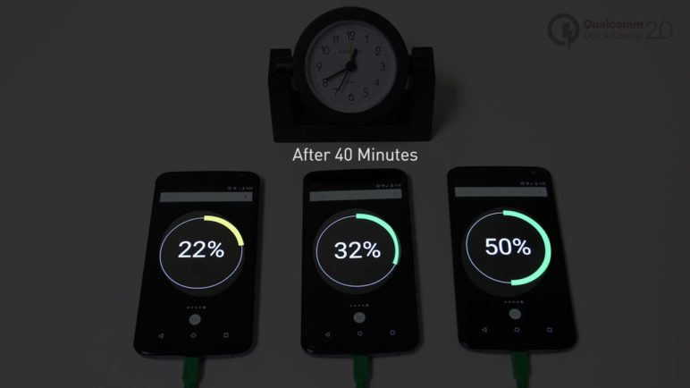 Qualcomm Quick Charge 2 0 vs. Conventional Chargers