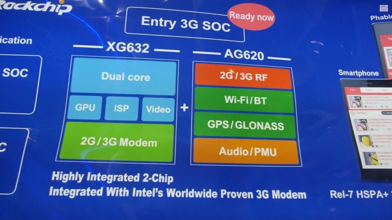 Rockchip XMM6321 ARM made by Intel with Rockchip for low-cost 3G phones and tablets