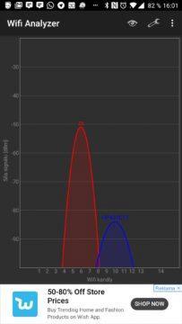 Hledání volného pásma na 2,4GHz Wi-Fi