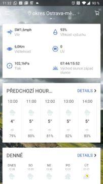 Podrobnosti o počasí