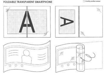skladaci telefon sony