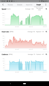 Xiaomi Amazfit aplikace grafy aktivity