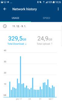 aplikace Google Wi-Fi historie