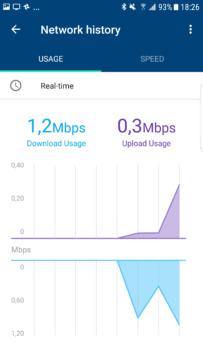 aplikace Google Wi-Fi rychlost internetu